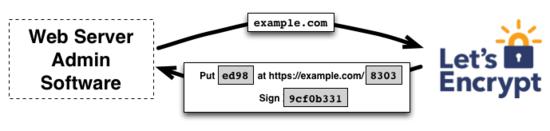 利用let's encrypt为网站免费启用https