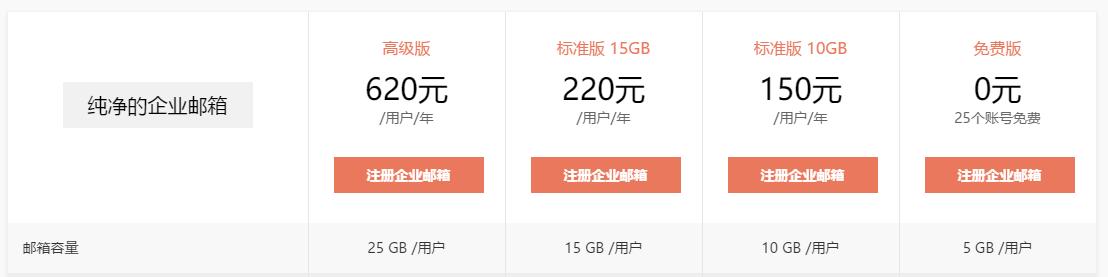Zoho Mail中国 提供5G/25用户免费域名邮箱