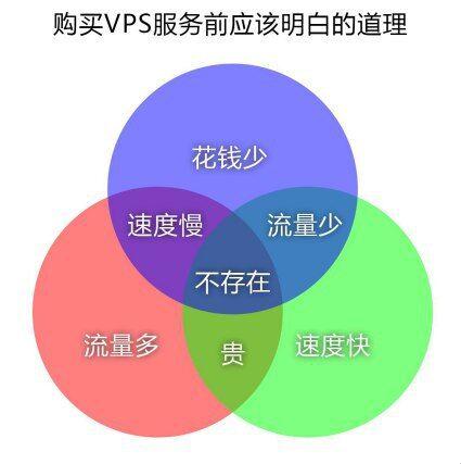 国内三大运营商宽带线路及分级介绍