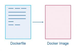 Docker 镜像